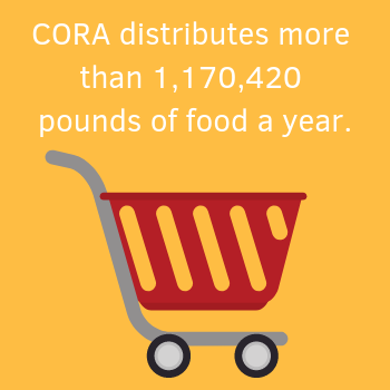 CORA provides over 700,000 meals each year. (5).png